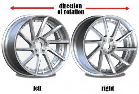 left_right_rim_rotation