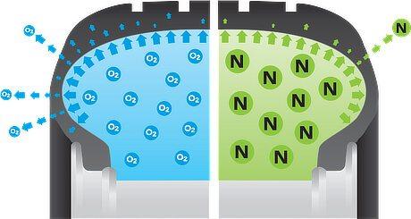 Air vs nitrogen molecules. Nitrogen molecules escape harder
