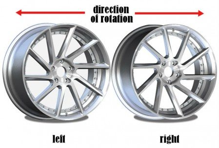 left_right_rim_rotation