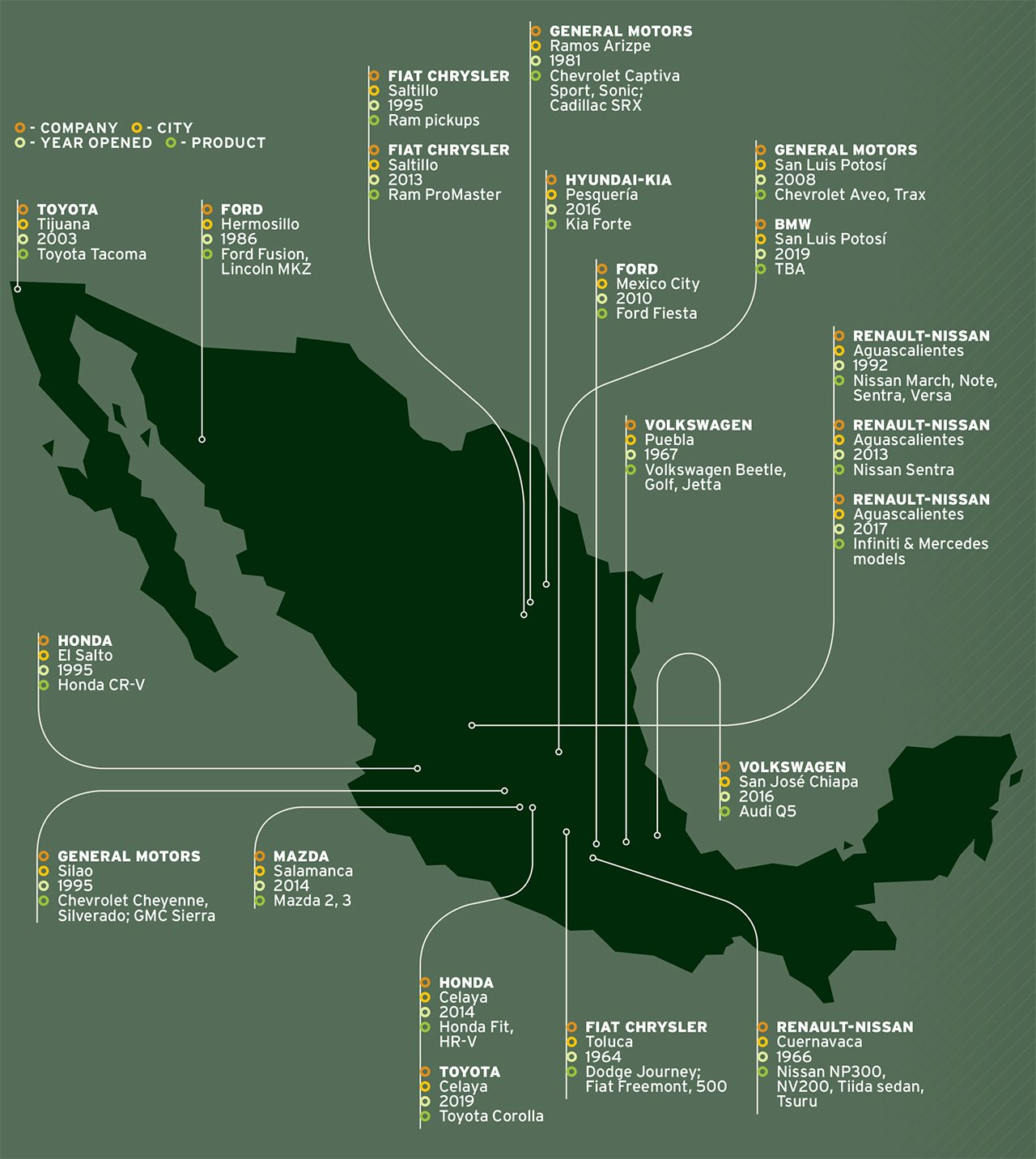 Hecho en Mexico: The State of Auto Manufacturing South of the Border 1