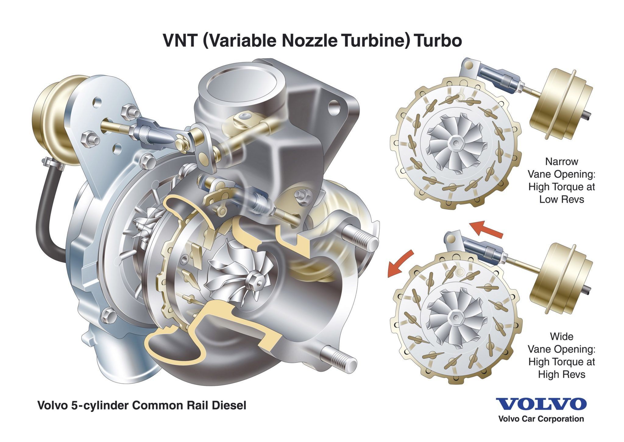 Booster Shot: How Future Turbochargers Will Deliver More Power and Efficiency 2
