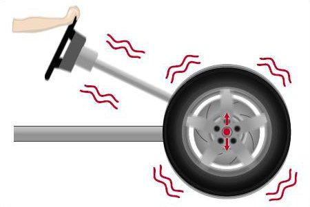 tire-steering-wheel-vibration_unbalanced